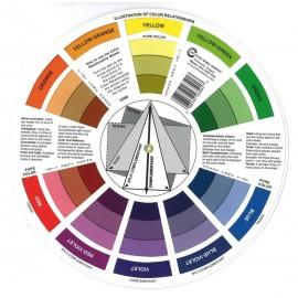 Spectra farvehjul